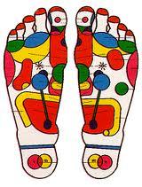 voetfle